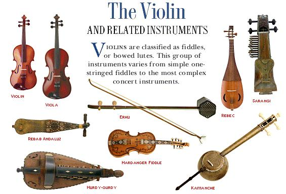 essay on history of the violin History edit map of thanjavur tambura, violin, mrithamgam, thavil and kanjira is another economic activity thanjavur comes under the thanjavur telecom circle.